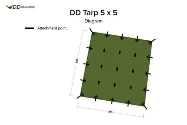 Dd tarp 5x5 - olive green