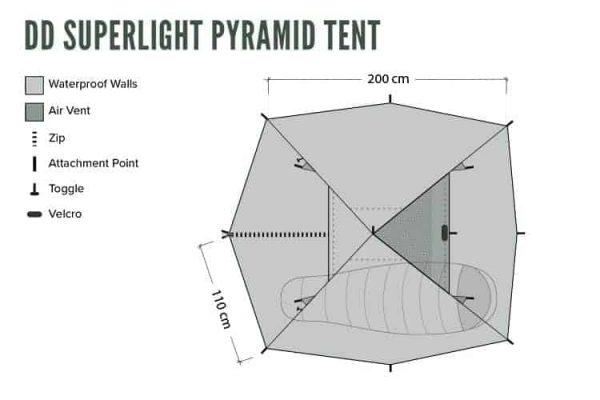 Dd hammocks pyramid tent