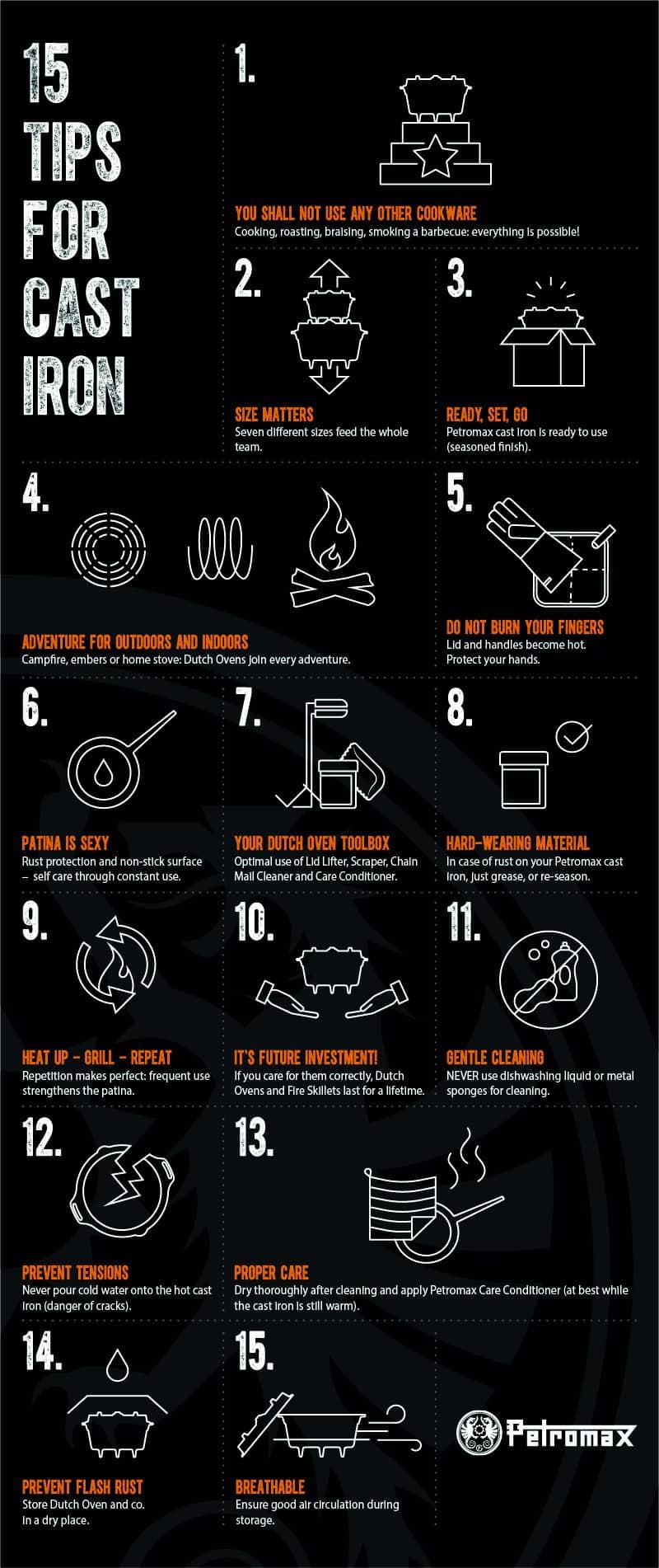 Feuertöpfe_infografik_en