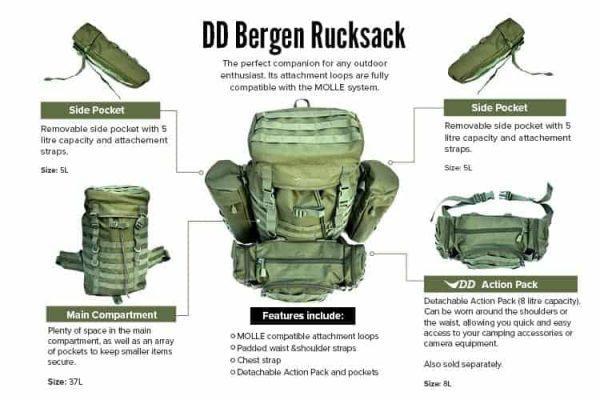 DD Bergen Rucksack (Various Colours)