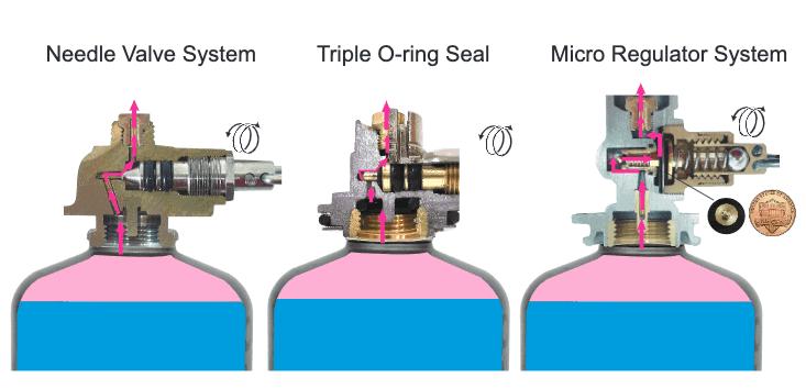 Soto windmaster stove with 4flex