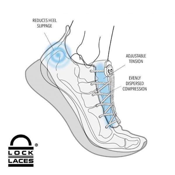 Lock laces